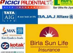 Top Medical Insurance Companies in India